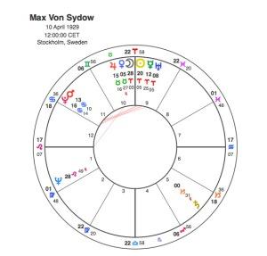 Ma Von Sydow