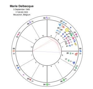 Marie Delbecque