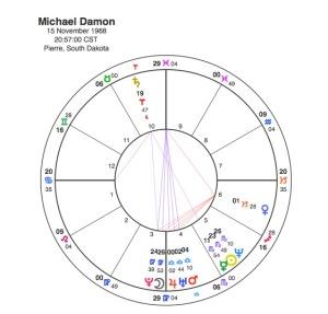 Michael Damon