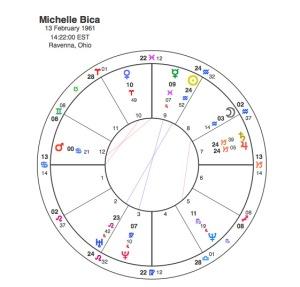 Michelle Bica