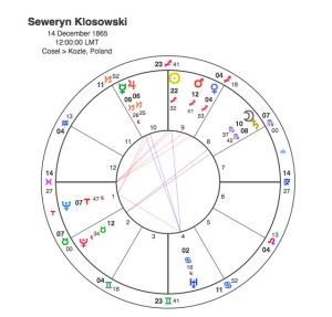 Seweryn Klosowski