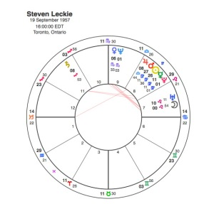 Steven Leckie