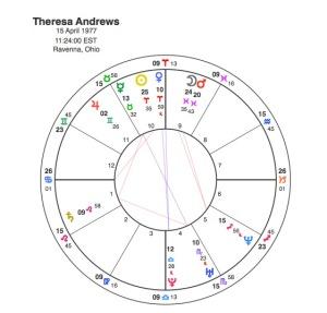 Theresa Andrews
