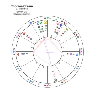 Thomas Cream