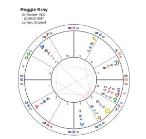 Reggie Kray