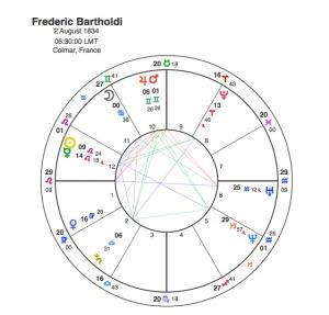 Frederic Bartholdi