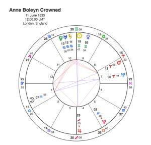 Anne Boleyn Crowned