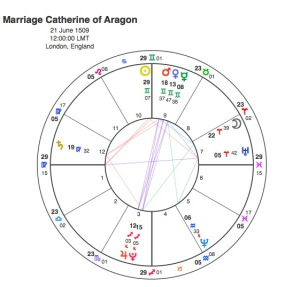 Marriage Catherine : Aragon