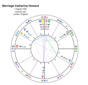 Marriage Catherine Howard