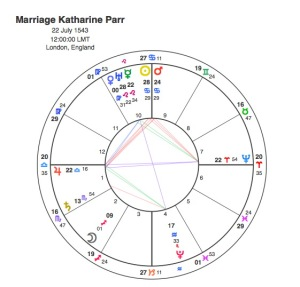 Marriage of Katharine Parr