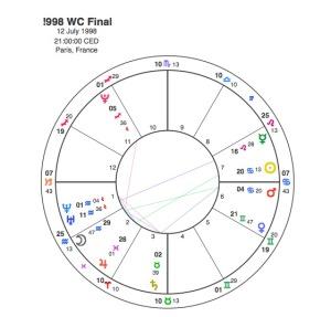 1998 WC Final