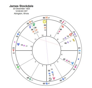 James Stockdale