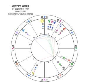 Jeffrey Webb