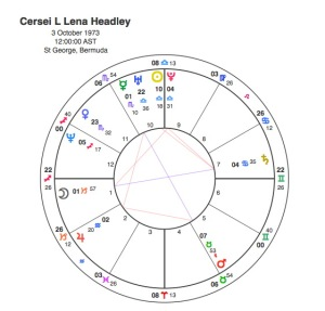Zodiac Signs And Tonality likewise Lillys Ex le Charts Which Future Events Do Expect Him And When besides 152418768609204705 additionally Dynastry 002 also Metaphysical. on major aspects in astrology at