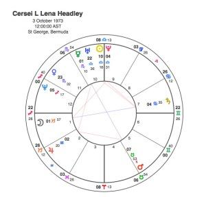Cersei L Lena Headley