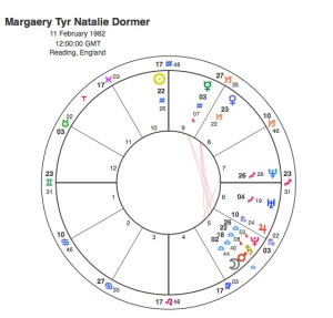 Margaery T Natalie Dormer