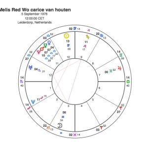 Melisandre Carice V Houten
