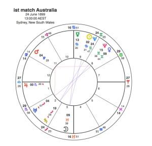 Australia Rugby