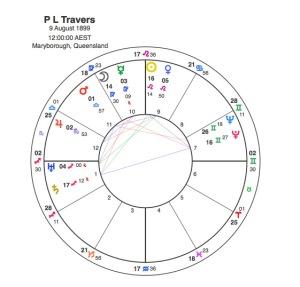 P L Travers