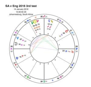 SA v Eng 2016 3rd test