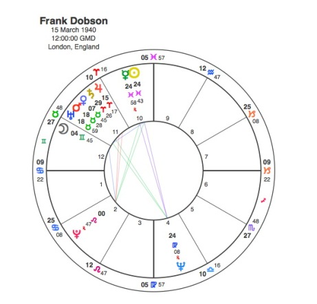 Frank Dobson.jpg