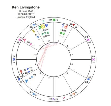 Ken Livingstone.jpg