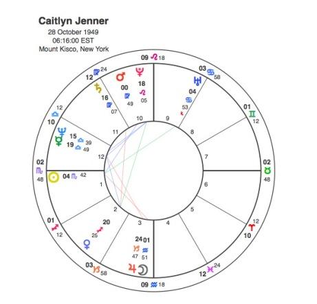 Caitlyn Jenner.jpg