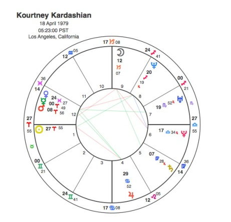 Kourtney Kardashian.jpg
